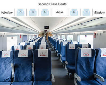 Second Class seats in high-speed trains