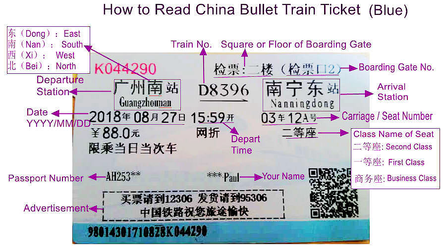 How to read China bullet train ticket
